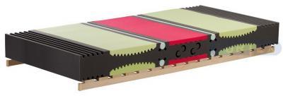 Výprodej Zdravotní matrace Flora Lux H3 - v potahu Kristallblau 90x200 cm - PURTEX s.r.o.