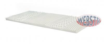 Přistýlková matrace Renova Pur - v potahu Snow 160x200 cm - Matrimex s.r.o.